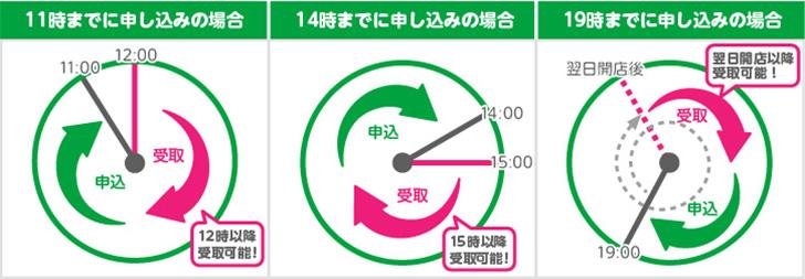 https://mineo.jp/asset/img/shop/online/outline_pic_02.jpg?v20200415